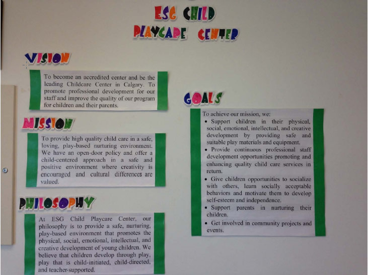 Student Information Wall